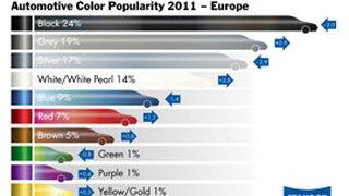 El negro es el color de automóvil más popular en Europa