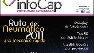 El mercado del neumático en España