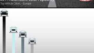 Los europeos prefieren los coches negros