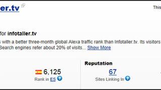 Infotaller alcanza 40.000 visitantes exclusivos en el inicio de 2012