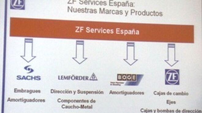 ZF Services España creció el 4,5% en 2011