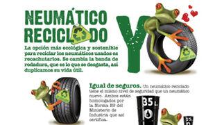 Una nueva campaña en defensa del neumático recauchutado