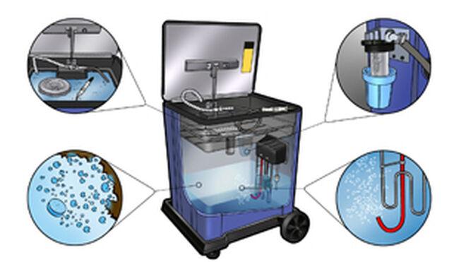 Auxol lanza la fuente de desengrase biológico Cleanforce