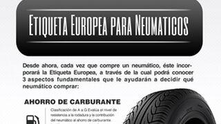 Cetraa distribuye carteles del etiquetado de neumáticos
