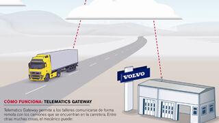 Los talleres Volvo podrán programar mantenimientos a medida
