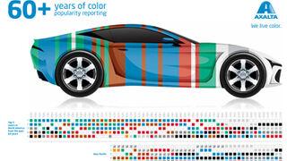 El blanco desbanca al gris en tendencias de color, según Axalta