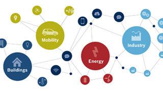 Grupo Bosch subió sus ventas el 2,7% a nivel mundial en 2013