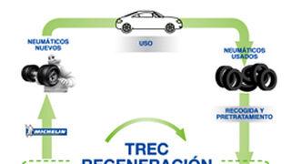 Michelin TREC, nuevo sistema de valorización de NFU