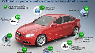 Bosch recuerda cómo la tecnología del vehículo ahorra dinero