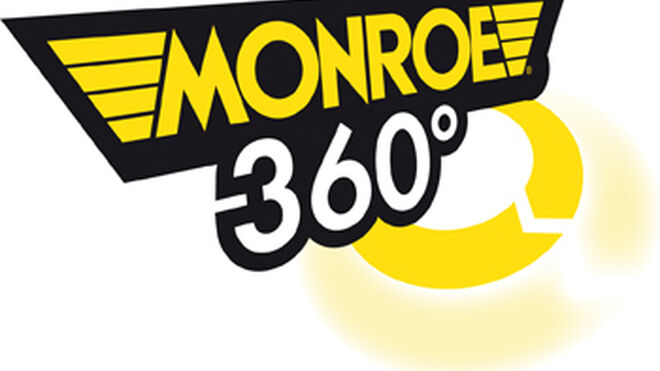 Monroe y Fonos/Walker enseñan sus productos en 360°