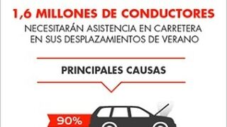 1,6 millones de conductores recibirá asistencia en viaje este verano