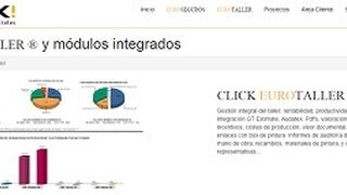 El sistema Color Manager de AkzoNobel se integra en Click Eurotaller