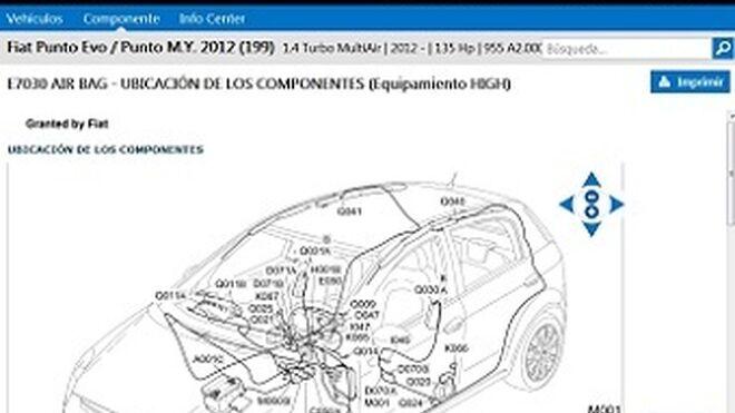 Cetraa firma un convenio con la consultora B2B Automotive