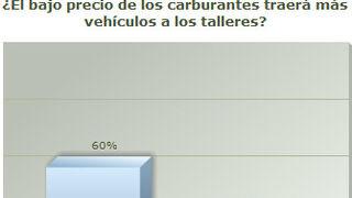 3 de cada 5 creen que el bajo precio de la gasolina traerá coches al taller