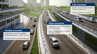 Bosch duplicará en 2015 las ventas de sensores de radar y vídeo