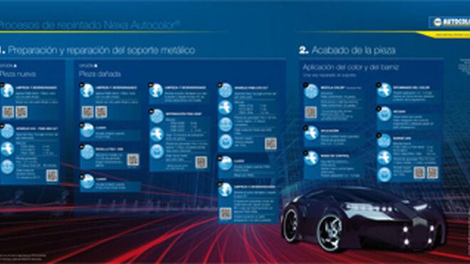 Nexa Autocolor edita un póster de procesos de repintado