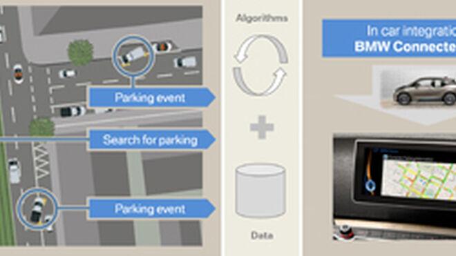 Los coches de BMW ayudarán a encontrar aparcamiento