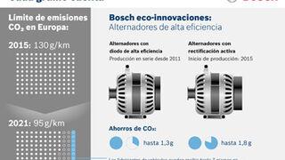 La UE reconoce la ecología de dos alternadores Bosch
