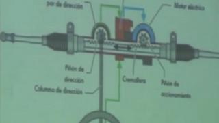 Cómo es la dirección con asistencia eléctrica (EPS) 2ª parte