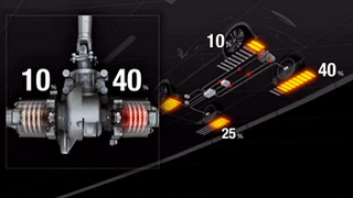 Cómo funciona la transmisión del Nissan Juke