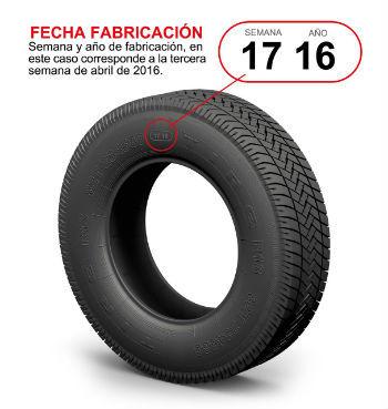 La imagen indica dónde figura la fecha de fabricación de un neumático