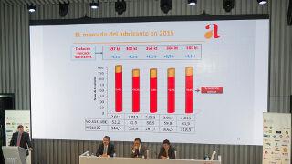 La venta de lubricantes de automoción creció el 3,2% en 2015
