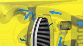 Cómo es el funcionamiento del filtro de habitáculo