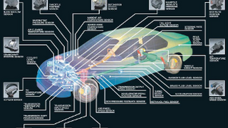 Sensores, los espías de las unidades de control