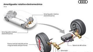 Amortiguadores que ahorran combustible y mejoran el confort