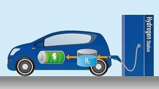 Impulso al coche de hidrógeno con un nuevo sistema de almacenamiento del gas