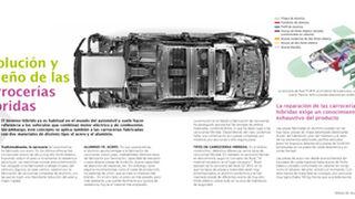 Evolución y diseño de las carrocerías híbridas