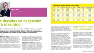 Dos décadas de expansión para el renting