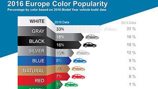 La preferencia por los vehículos blancos crece el 3% en 2016