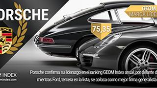 Porsche, la marca de automoción mejor valorada por los internautas españoles en 2016