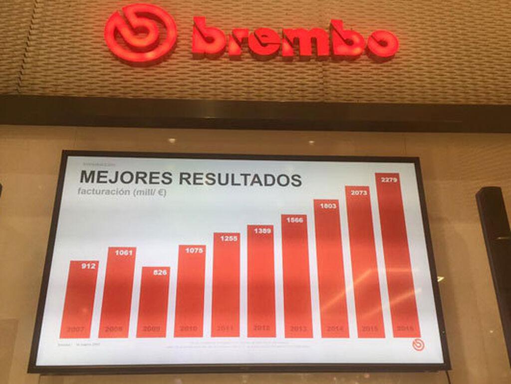 Los resultados económicos de Brembo en los últimos años. En 2016 su facturación aumentó el 9,9%.