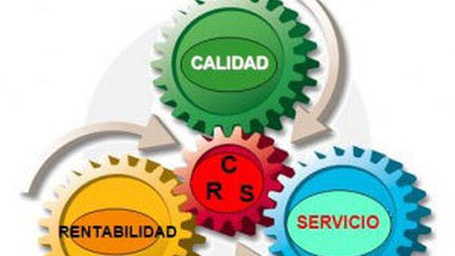 Equilibrios imposibles en Posventa: Calidad-Servicio-Rentabilidad