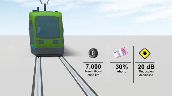 Acciona emplea neumáticos usados en el desarrollo de raíles para tranvía