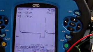 Cómo funciona un inyector y de qué forma se debe analizar