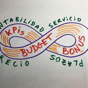 Proveedores de servicio interno: Presupuestos y KPI's