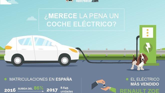 El 57% de los españoles compraría un vehículo eléctrico o híbrido