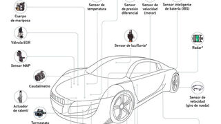 Termostatos electrónicos, mandos y sensores completarán la gama de Hella
