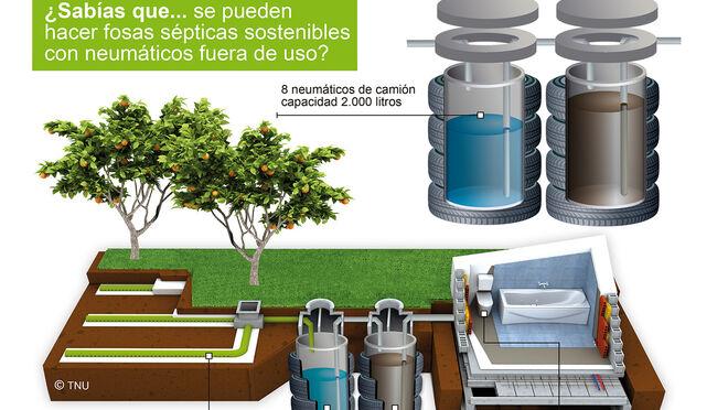 Agua para regad o a partir de neum ticos fuera de uso for Neumaticos fuera de uso