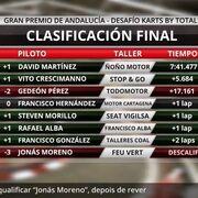 Diversión, velocidad y chucrut en el GP de Desafío Karts by Total en Granada