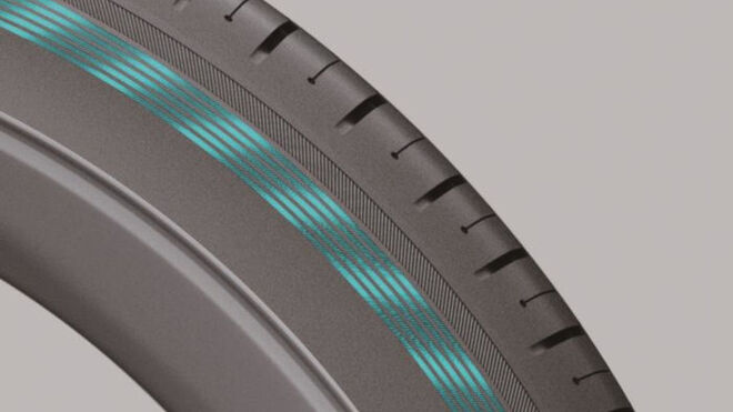 Hankook y Nokian Tyres, incluidas en el índice mundial de sostenibilidad DJSI World