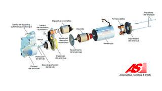 """El motor de arranque """"no enciende"""" el motor: posibles causas"""
