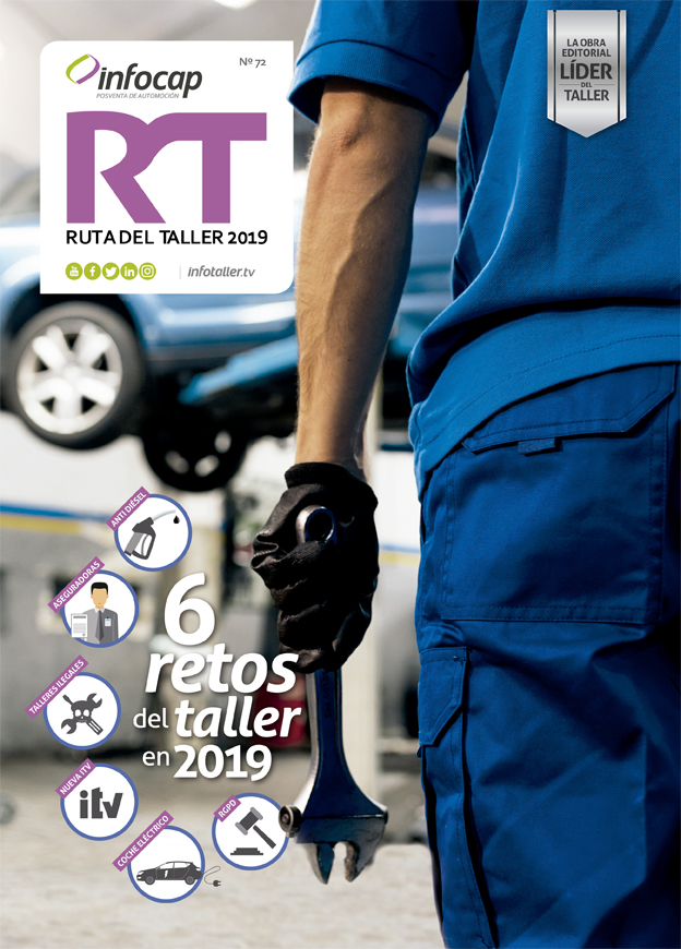 RT_PORTADA 2019_SELLO_TITANIO