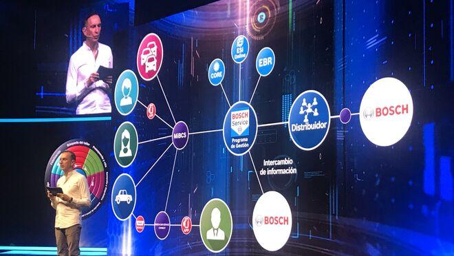 """El """"ecosistema digital"""" de Bosch, que conecta al fabricante con distribuidores, talleres y conductores"""