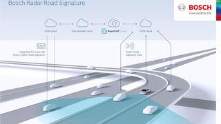 Bosch ofrece un paquete de localización para la conducción automatizada