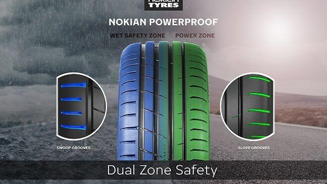 Nokian presenta los nuevos neumáticos Powerproof y Wetproof