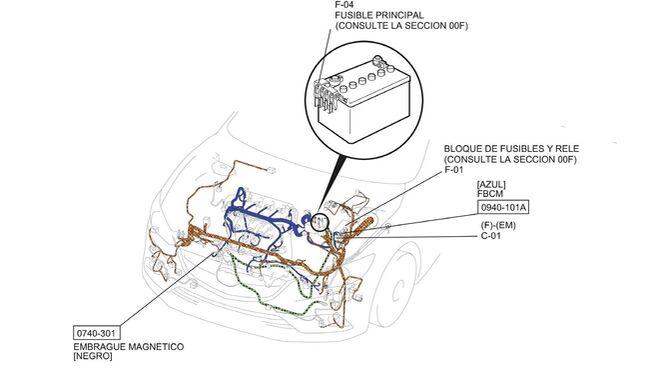 El aire acondicionado se queda conectado en el Mazda 6: Cómo solucionar el problema